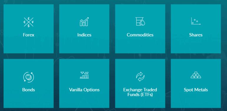 如何在線交易:交易工具